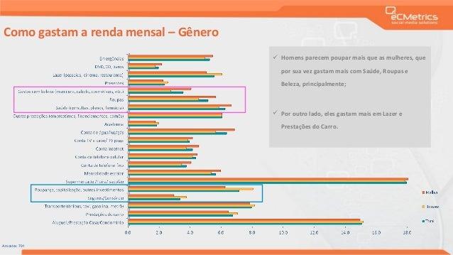 614e0b3b1 Gastos Mensais dos Brasileiros - Resultados da Pesquisa (Julho/2014)