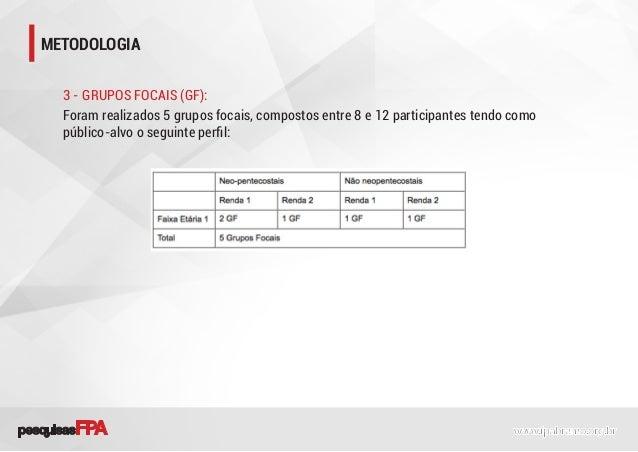 METODOLOGIA 3 - GRUPOS FOCAIS (GF): Foram realizados 5 grupos focais, compostos entre 8 e 12 participantes tendo como públ...
