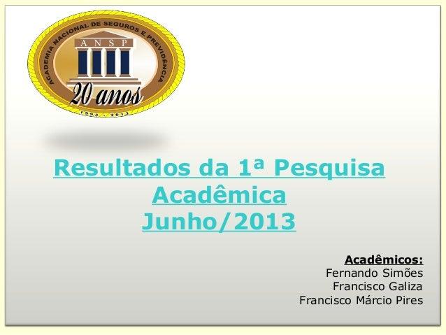 Resultados da 1ª Pesquisa Acadêmica Junho/2013 Acadêmicos: Fernando Simões Francisco Galiza Francisco Márcio Pires