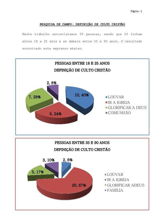 Página - 1  PESQUISA DE CAMPO: DEFINIÇÃO DE CULTO CRISTÃO Neste trabalho entrevistamos 55 pessoas, sendo que 25 tinham ent...