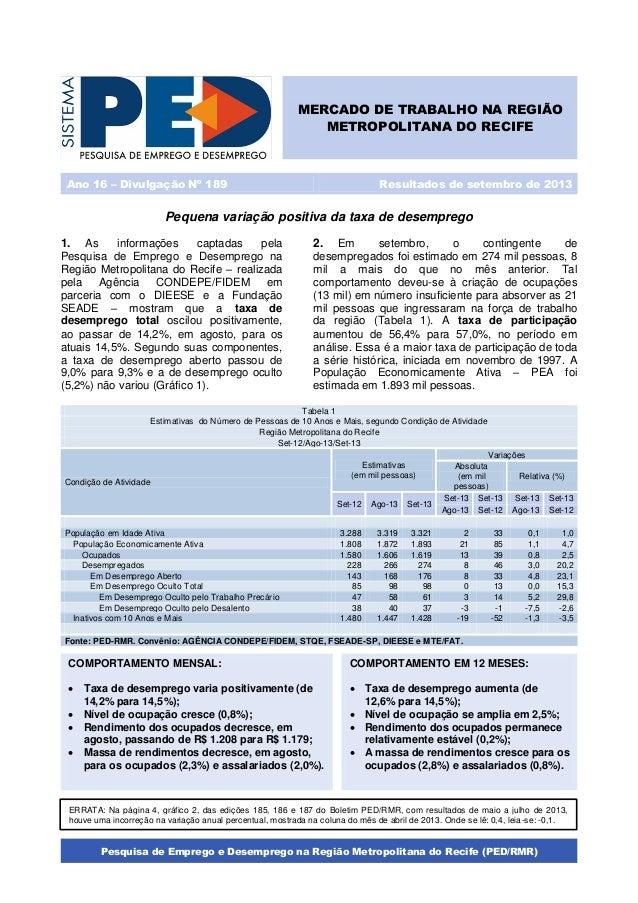 MERCADO DE TRABALHO NA REGIÃO METROPOLITANA DO RECIFE  Ano 16 – Divulgação Nº 189  Resultados de setembro de 2013  Pequena...