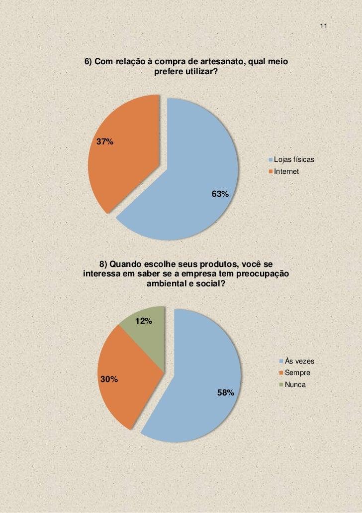 116) Com relação à compra de artesanato, qual meio                 prefere utilizar?   37%                                ...