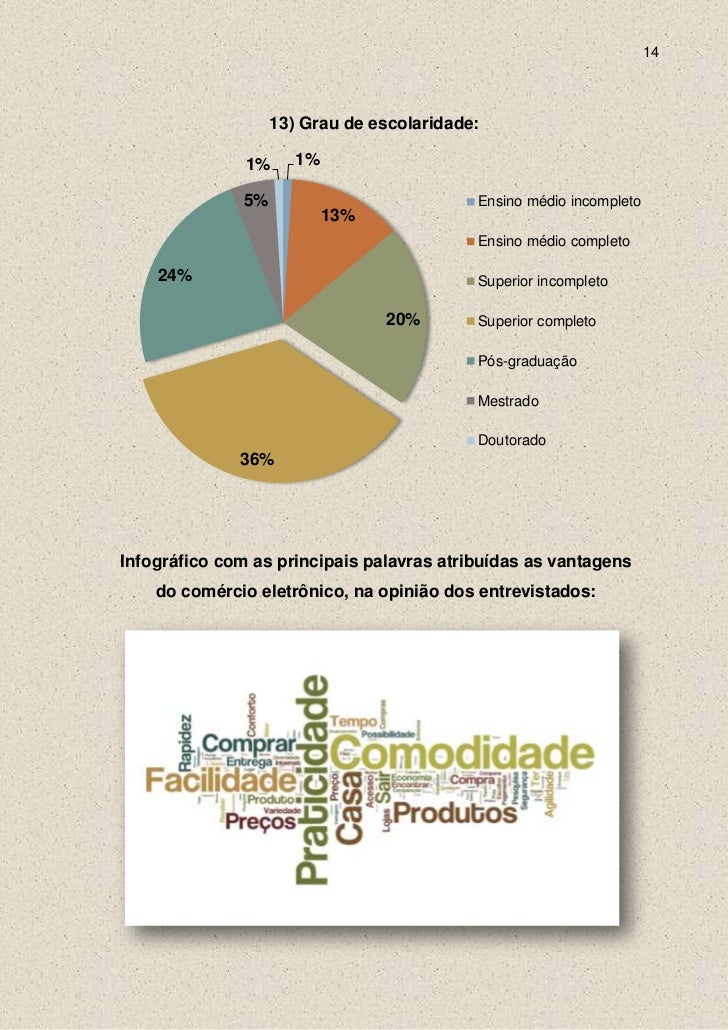 14                   13) Grau de escolaridade:               1%     1%              5%                           Ensino mé...