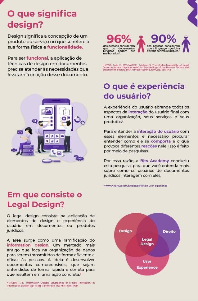 Pesquisa sobre a aplicacao de legal design e comportamento do usuario Slide 2
