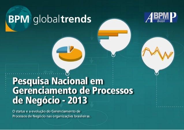 1 Pesquisa Nacional em Gerenciamento de Processos de Negócio - 2013 O status e a evolução do Gerenciamento de Processos de...