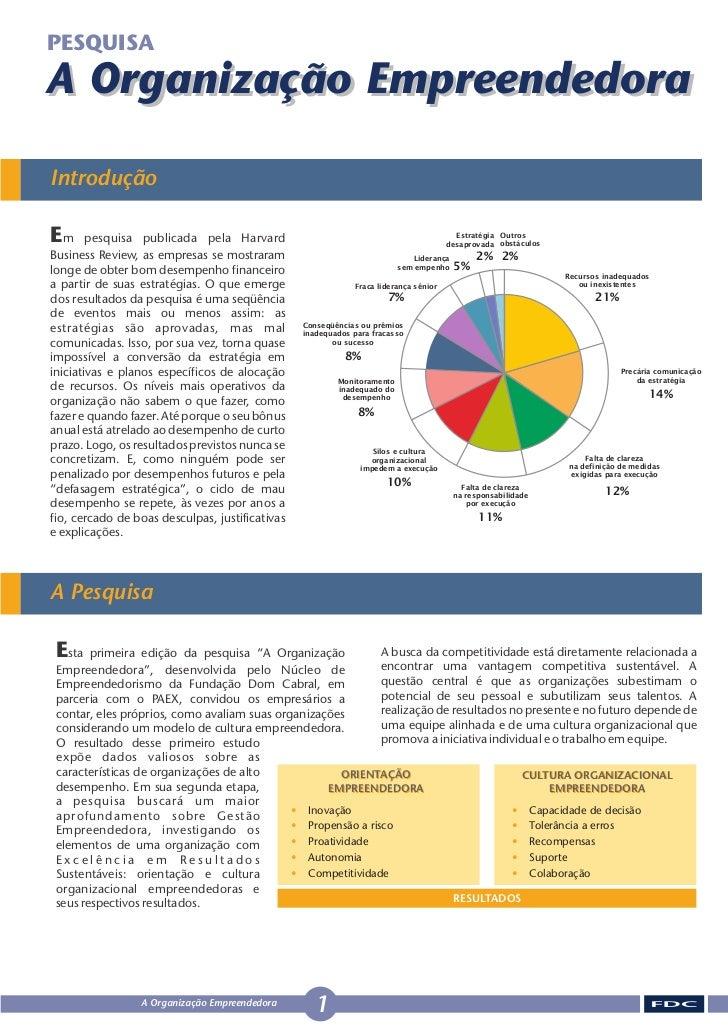 PESQUISAA Organização EmpreendedoraIntroduçãoEm      pesquisa publicada pela Harvard                                      ...