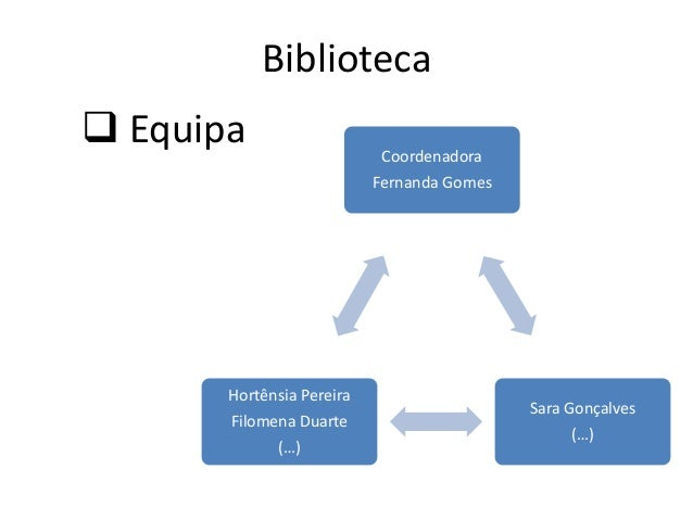 Biblioteca Equipa                    Coordenadora                           Fernanda Gomes       Hortênsia Pereira       ...