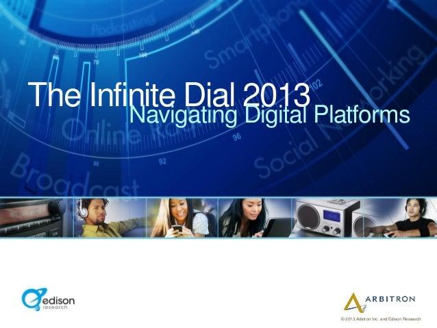 The Infinite Dial 2013       Navigating Digital Platforms                            © 2013 Arbitron Inc. and Edison Resea...