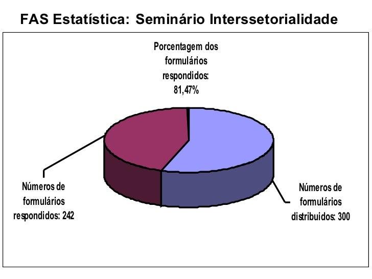 FAS Estatística:   Seminário Interssetorialidade