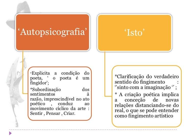 'Autopsicografia'                    'Isto'  *Explicita  a condição do  poeta, ' o poeta é um          *Clarificação do ve...