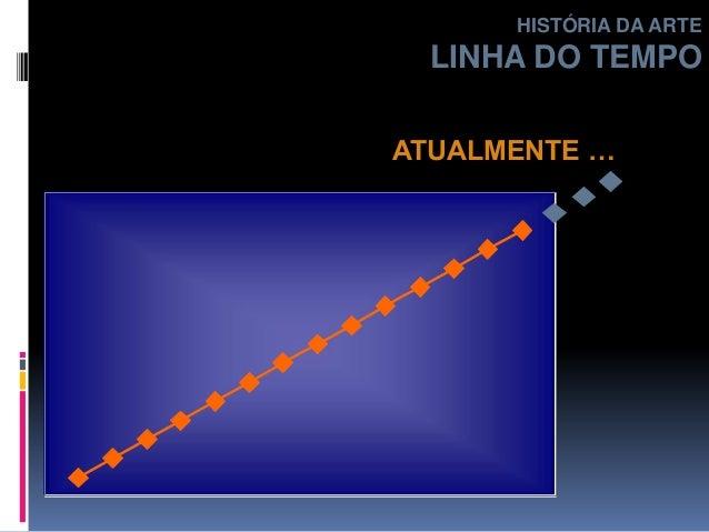HISTÓRIA DA ARTE LINHA DO TEMPO ATUALMENTE …