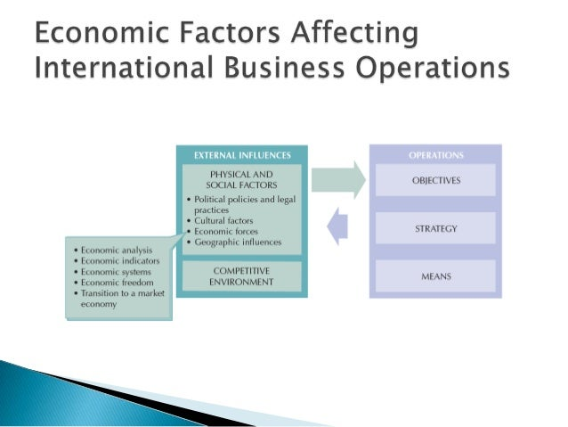 international business factor Factors affecting international business explain some of the factors which may affect recruitment and training in an international business recruitment and training are two essential and unavoidable aspects of multinational firms.