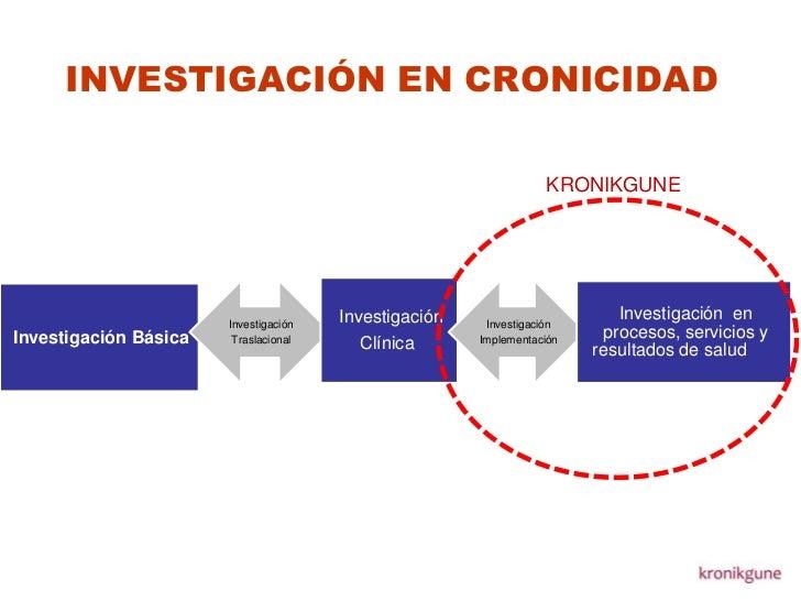 INVESTIGACIÓN EN CRONICIDAD                                                                  KRONIKGUNE                   ...