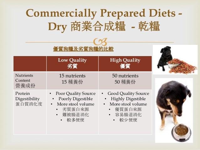 Module 1 Pet Nutrition