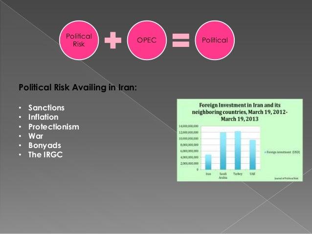 Pest analysis of iran