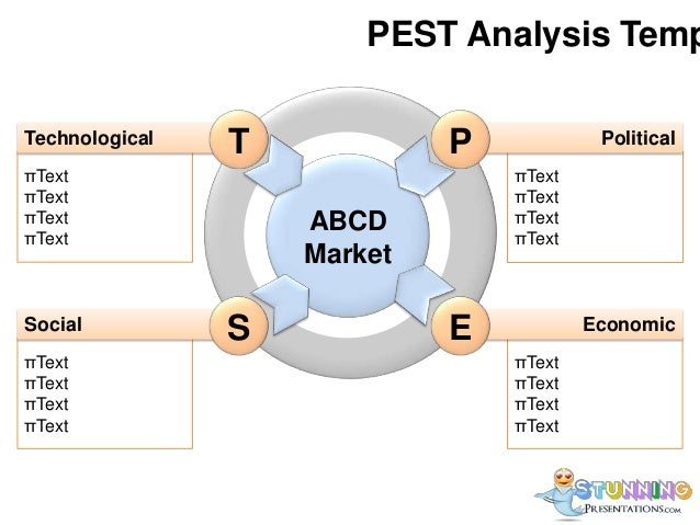 afghanistan pest analysis Pest analysis 423 value chain analysis 43 analyst recommendation & conclusion chapter 5 global medical alert system market, by type 51 market.