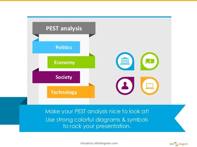 pest analysis doritos Blog post 1 – pestle analysis pringles we have conducted a pestle analysis which is a framework used by with doritos and.