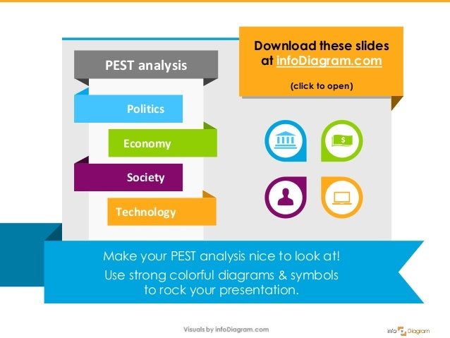 pest analysis bahrain Country analysis report: bahrain, pest insights country analysis report: bahrain, pest insights summary this pest country analysis report on bahrain provides a holistic view of the country, - market research report and industry analysis - 10255003.