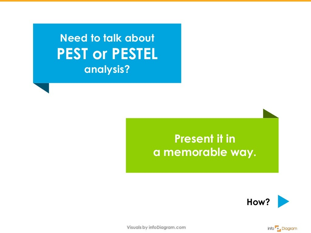 tesco pest analysis Pest and swot analysis on tesco pest and swot analysis on tesco pest and swot analysis on tesco introduction of tesco tesco is a mighty retail brand.