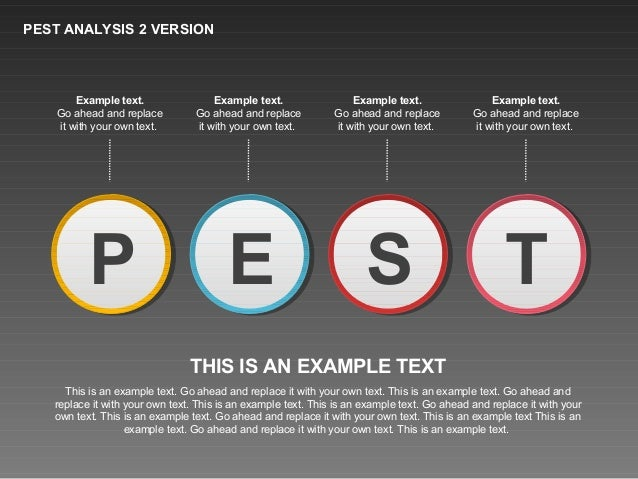 Pest Analysis Donut Diagram