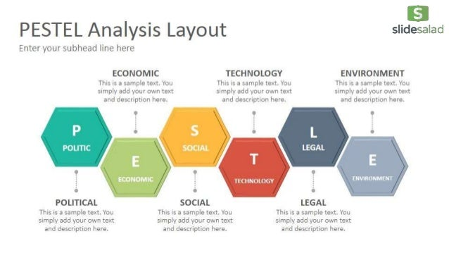 pestel analysis diagrams powerpoint presentation template - slidesalad, Powerpoint templates