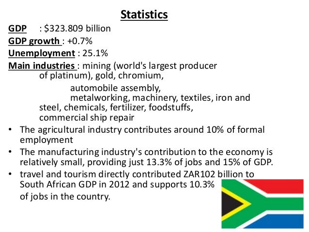 south african pest analysis The south african agriculture sector is characterised by diversity and  incorporates crop  figure 2: high-level pestel analysis for the agricultural  sector.