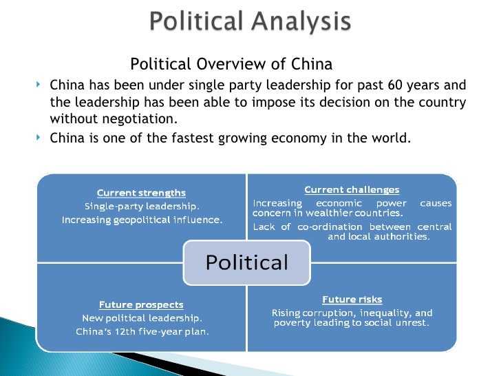 pestle analysis of china What is pest or pestel analysis click inside to find the examples, templates and how to perform the analysis for your company.