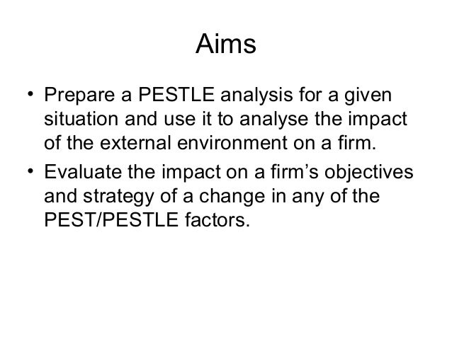 Inflation and pestle analysis