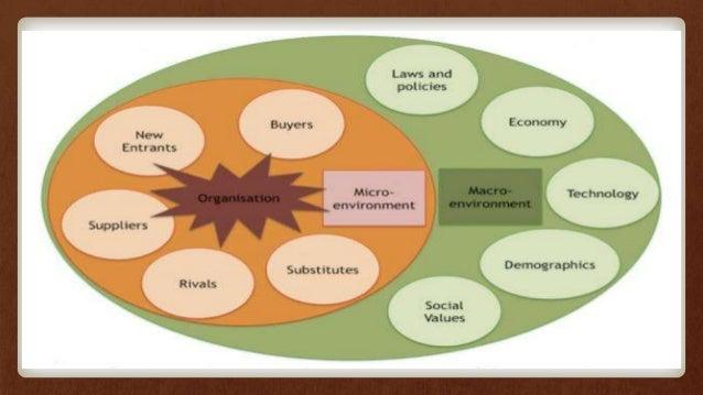 Elements of Economic Environment{EEE} EEE Economic condition Economic system Economic policies Economic legislation