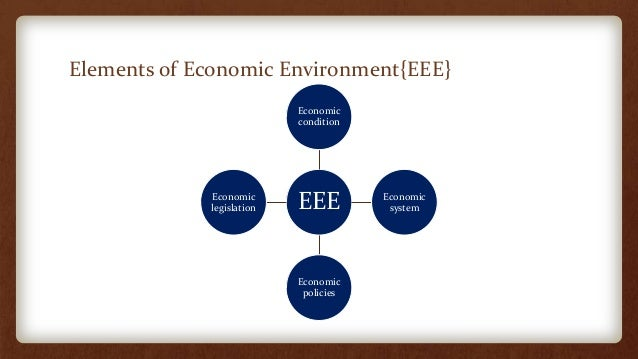"""Technological Environment • """"Technological Environment means the development in the field of technology which affects busi..."""