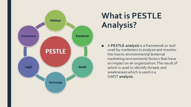 ikea pestle and strategic options analysis marketing essay Read this entire essay on guillermo's furniture scenario ikea pest analysis ashley furniture industries and ikea strategy composition.