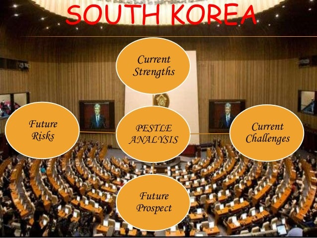 Pestle Analysis – South Korea and Samsung PPT Slide 3