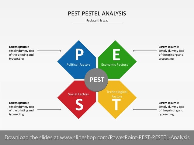 PEST PESTEL ANALYSIS Replace this text  Lorem Ipsum is simply dummy text of the printing and typesetting  P  Political Fac...