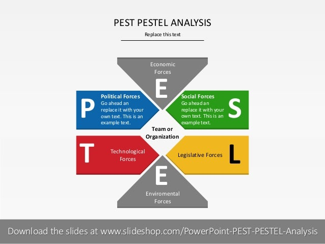 marketing pestle factor essay What is pest or pestel analysis click inside to find the examples, templates and how to perform the analysis for your company.