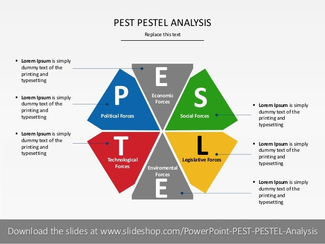 pest analysis hotel industry germany Apple's pestel/pestle analysis and case  while apple is already in a leadership position in the industry, this pestel/pestle analysis shows that the company must.