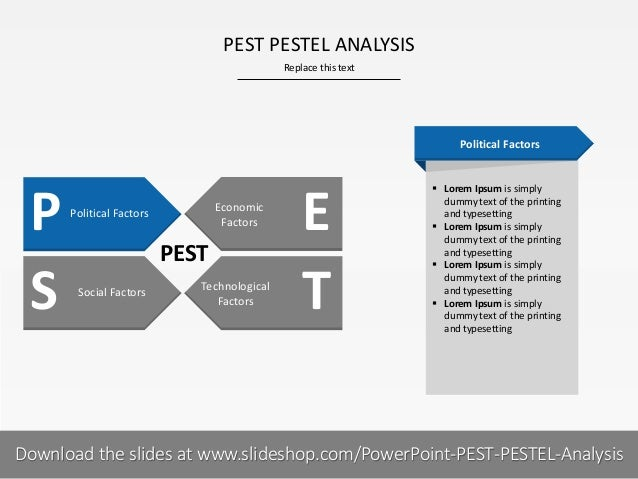 pestel analysis for digi essay Ikea value chain analysis posted on august 19, 2017 by john dudovskiy ikea value-chain analysis is an analytical framework that assists in identifying business activities that can create value and competitive advantage to the global furniture retailer.