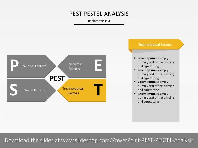 ericsson pestel analysis Pestel analysis on sony corporation pest analysis on sony corporation entails analysis of factors that have significant effects on this organization sony corporation is a multinational company with business operations in different parts of the world.