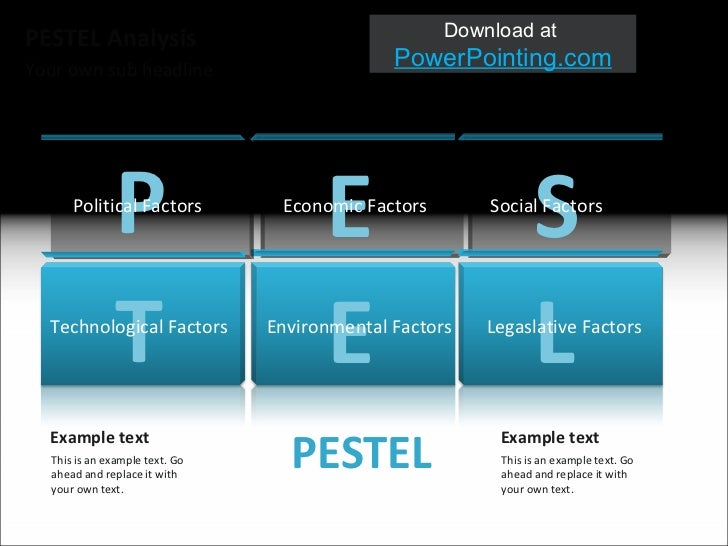 pest analysis for gift shop A pest analysis looks at how external factors can affect a business's  items to  consider include economic growth, exchange, inflation and.