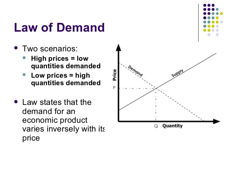 supply and demand and academic honesty Academic honesty  as a student at the university of florida,  rhea m future changes driving dietetics workforce supply and demand: future scan 2012-2022.