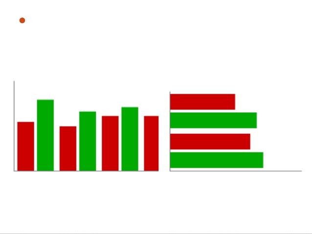 Peta grafik tabel diagram ppt scatter plot 11 langkah langkah mambaca grafik tabel ccuart Gallery