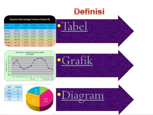 Peta grafik tabel diagram ppt 2 jenis tabel ccuart Gallery