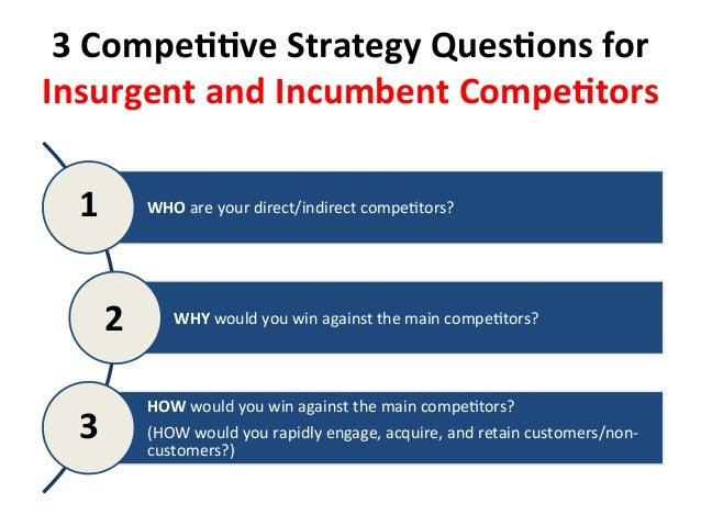 3  CompeEEve  Strategy  QuesEons  for   Insurgent  and  Incumbent  CompeEtors   1   2   3    WHO ...