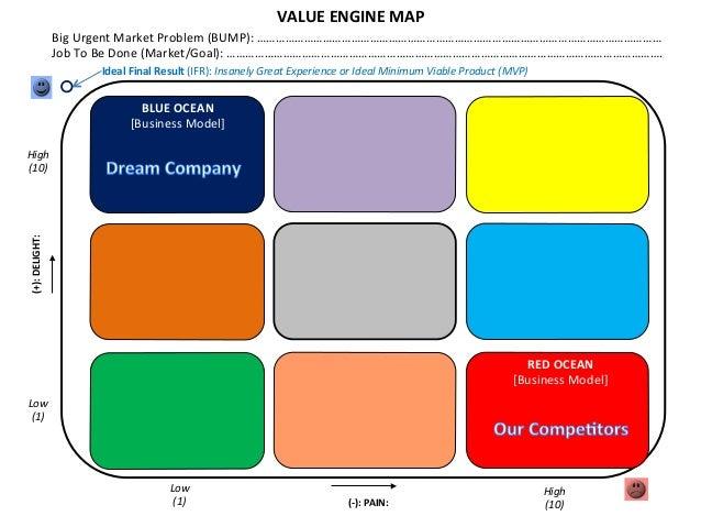 VALUE  ENGINE  MAP   Big  Urgent  Market  Problem  (BUMP):  …………………………………………………………………………………………………………………  ...