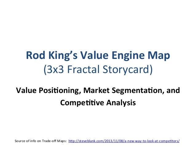 Rod  King's  Value  Engine  Map     (3x3  Fractal  Storycard)   Value  PosiEoning,  Market  Segmen...