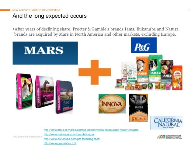 State Of The Pet Care Market In 2015