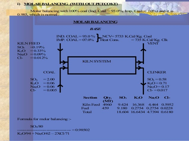 Cement Clinker Diagram : Pet coke in cement clinker