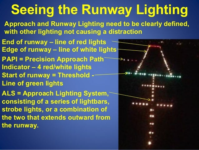 Ho Scale Lights also Bmews data architecture moreover Pls 2014 Lighting For Pilots further Index besides 3. on light diagram