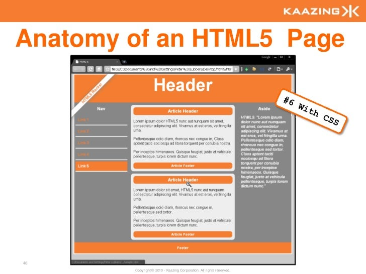 Anatomy Of An Html5 Page