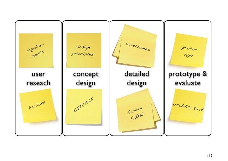 wire       e-      design         fram   uir                                es        proto-req ts       principles  men  ...