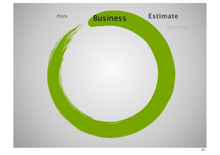 Pitch        Business   Estimate                       Scenarios                                   31